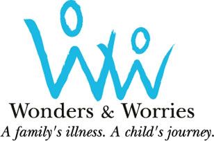 Wonders & Worries